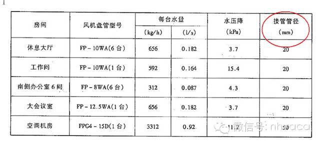 空调系统水力计算详解_4