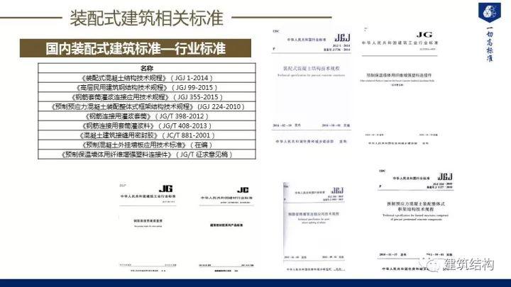 装配式建筑发展情况及技术标准介绍_38