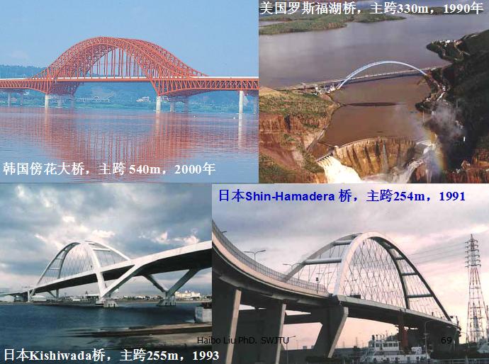 桥梁概论及高速铁路桥梁类型总结(PPT,303页)_5