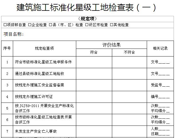 建筑施工工地标准化考评管理办法(附表格)