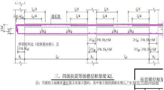 現場墻、板、梁鋼筋連接施工要點及常見問題_29
