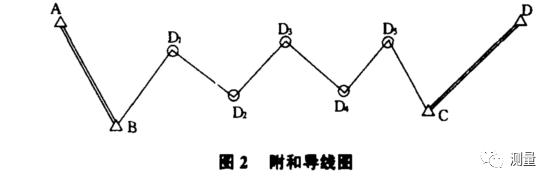 全站仪坐标导线测量及平差方法的比较_7