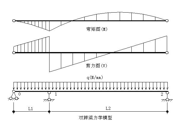 铝单板幕墙设计计算书(word,15页)