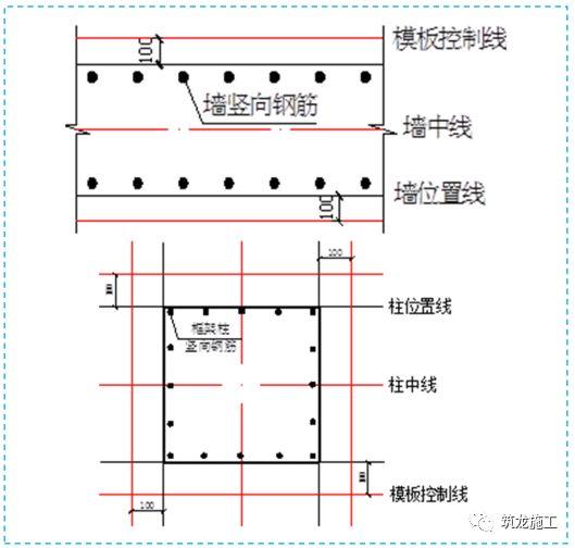 五大分部工程施工质量标准化图集,大量现场细部节点做法!_12
