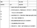 钢结构工程自检报告