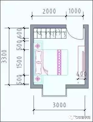 设计师终极福利!所有户型室内设计尺寸图解分析,建议永久收藏!_26