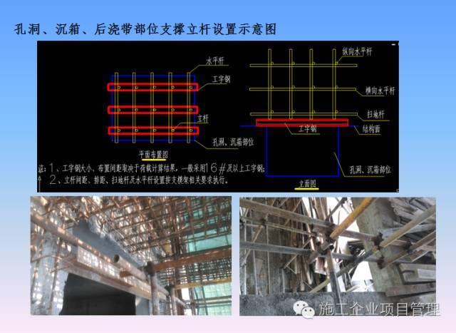 建筑工程支模架搭设控制要点_9