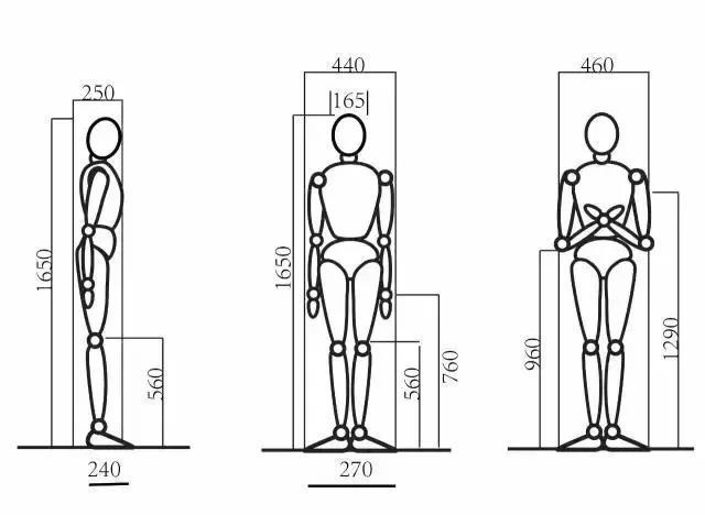 """七哥聊装修[设计篇]根据""""人体工程学""""设计全屋装修尺寸总览"""