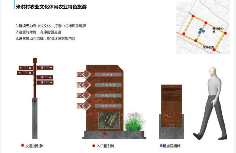 [上海]某村庄改造规划及景观设计方案设计文本_11