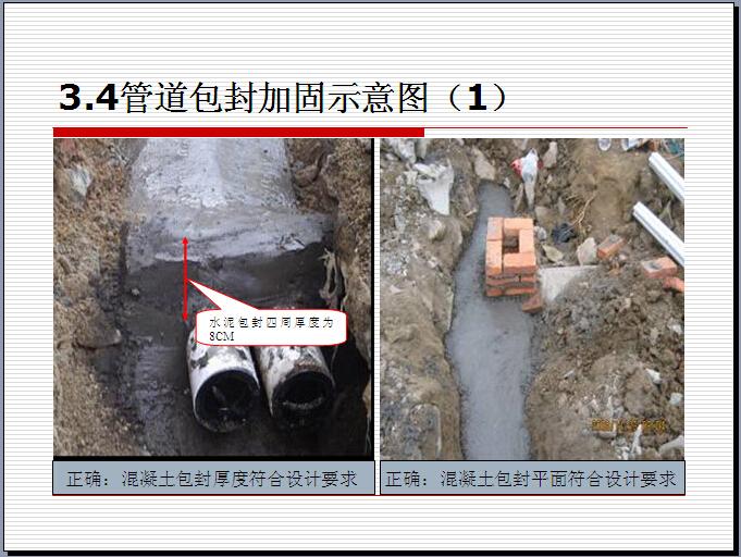 通信管道工程质量控制PPT讲义(98页)