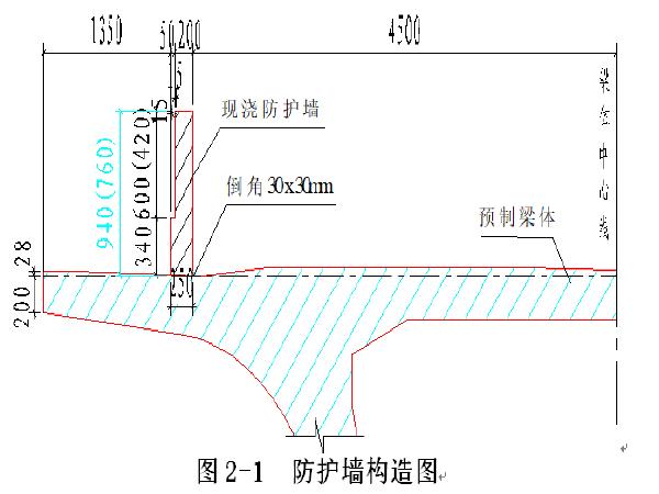 城固县特大桥桥面系施工方案