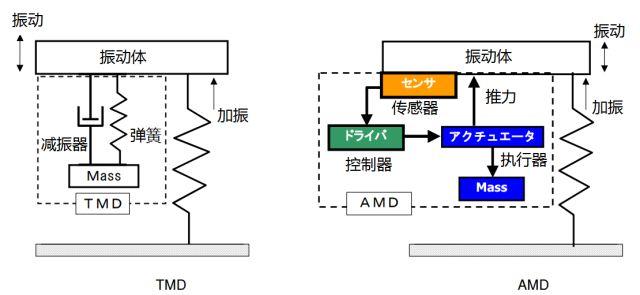 日本被公认为世界第一抗震强国,我们有很多要学习!_22