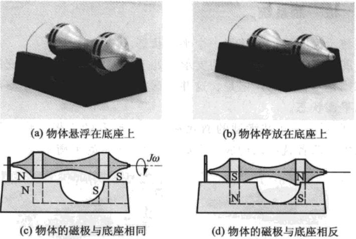 感知结构概念(中文版)_1