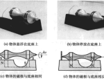 感知结构概念(中文版)