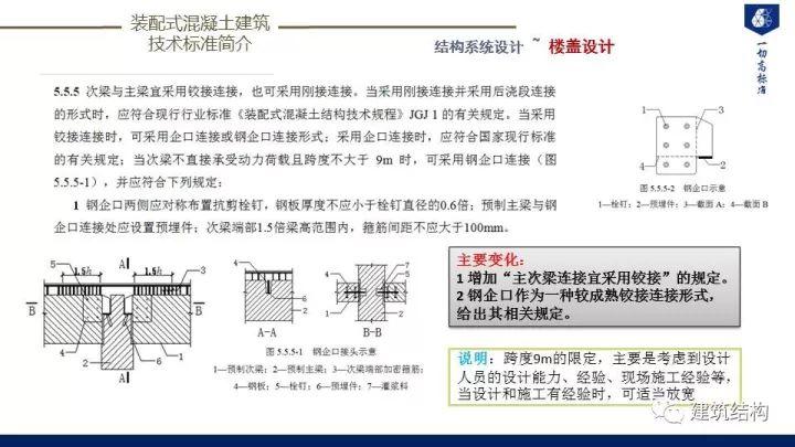 装配式建筑发展情况及技术标准介绍_63