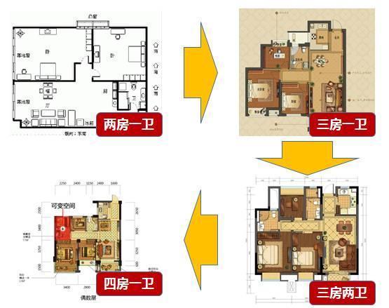 《托儿所、幼儿园建筑设计规范》11月1日起实施含规范下载