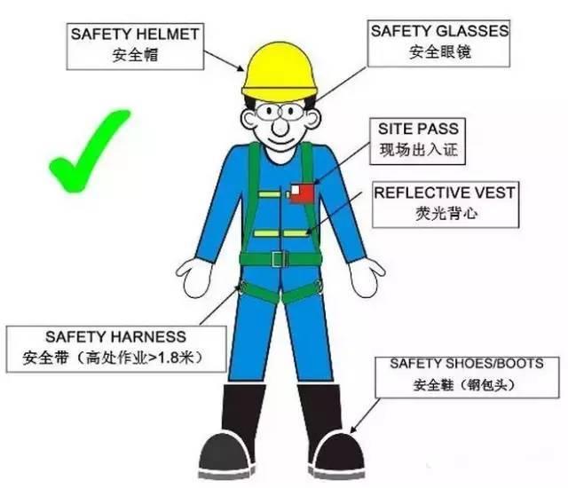 施工安全培训你还犯愁吗?进来看施工安全培训手册!