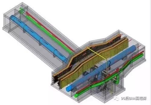 BIM技术在城市综合管廊建设中的应用_6
