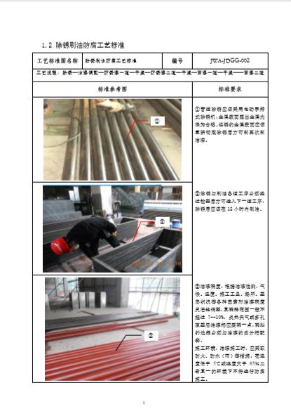 中建五局16年内部资料:安装公司施工工艺标准合集_5