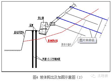 基坑边坡常见事故处理方法实例_4