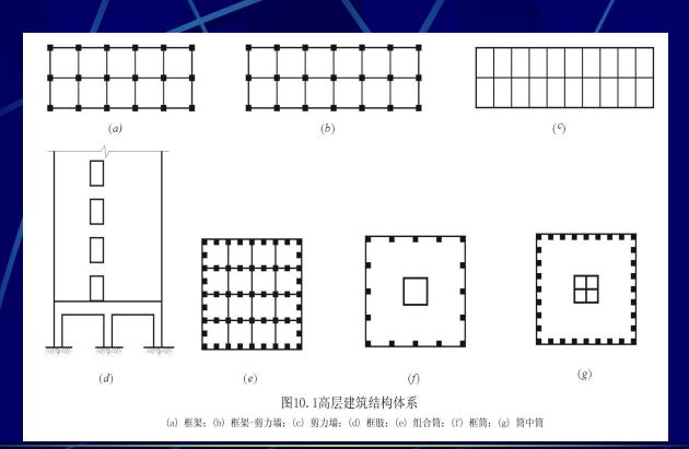 高层建筑施工讲座PPT(共72页)