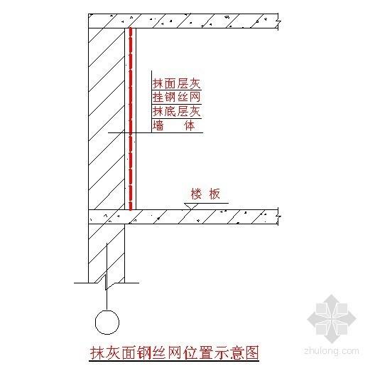 [河北]住宅工程抹灰施工方案