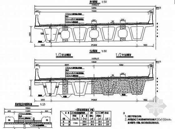 [湖北]30m装配式预应力混凝土箱梁通用图31张(斜交角15°)