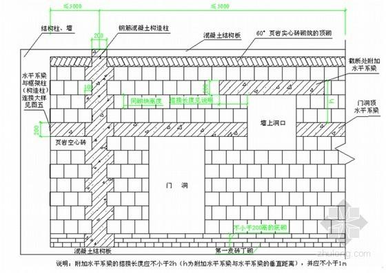 构造柱与水平系梁设置详图