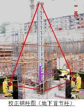 [广东]博览中心钢管格构柱安装方案