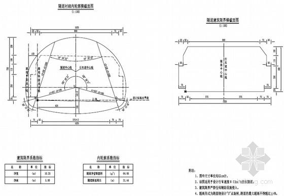 [陕西]2015年设计双向四车道高速公路复合式衬砌隧道设计图纸199张(新奥法)