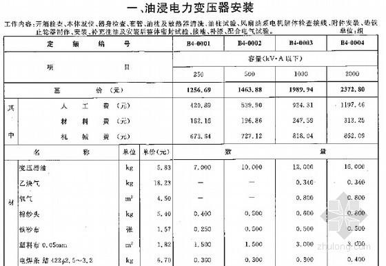 [最新]2015版广西安装工程消耗量定额581页(电气设备安装工程 常用册上)