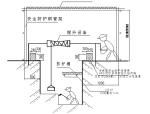 [重庆]住宅小区工程基坑边坡治理及土石方施工方案(117页)