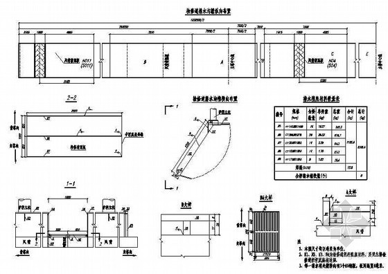 U型槽钢筋构造图资料下载-公路跨长江特大组合体系桥梁主桥检修道排水槽构造图节点详图设计