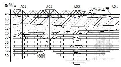 持力层为基岩的LC桩复合地基技术探讨