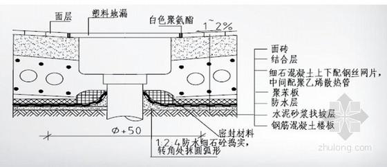 [QC成果]攻克卫生间地面防水施工难点