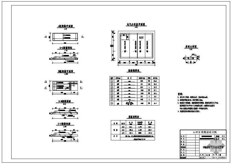 排水涵闸设计图