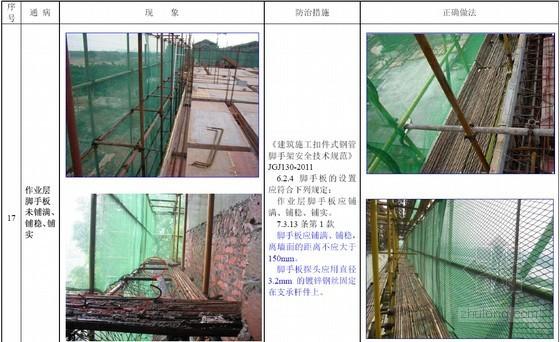 建筑外架、支撑系统及临时用电施工安全通病防治手册(图文结合)