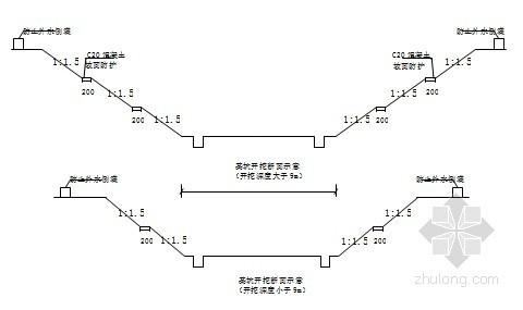 [郑州]隧道及道路路面工程基坑开挖施工方案