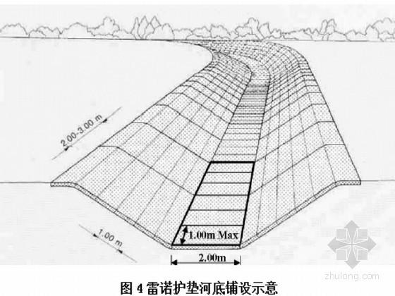 河道防洪工程箱涵及明渠施工方案(雷诺护垫)