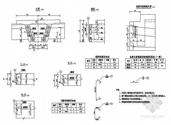 预应力混凝土连续箱梁(正交)上部梁端封锚钢筋构造节点详图设计