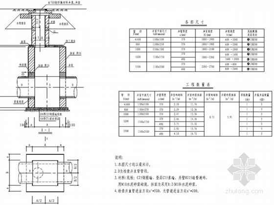 [浙江]城市主干路排水结构工程施工图设计48张