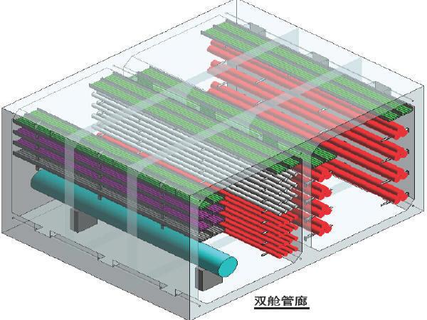 [活动结束]城市综合管廊资料合集,回复领《城市综合管廊规范》课