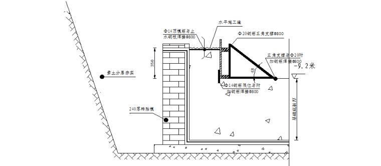大型居住社区经济适用房地块项目模板工程专项施工方案