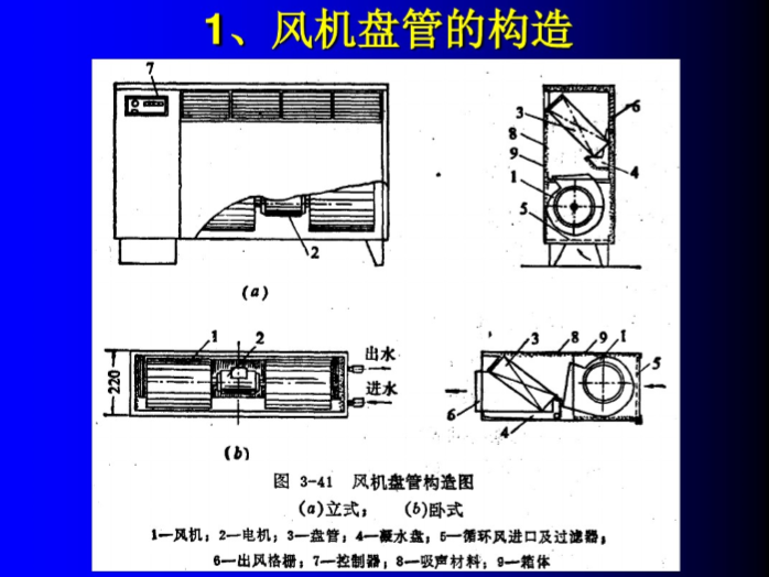风机盘管及水路系统