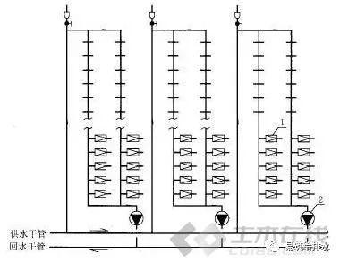 建筑给排水热水系统设计要点
