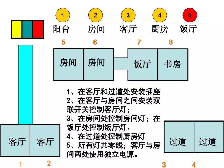 电工技能基本线路图全解,合格电工必看!_20