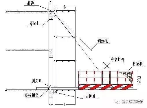 悬挑型钢卸料平台施工方案_1