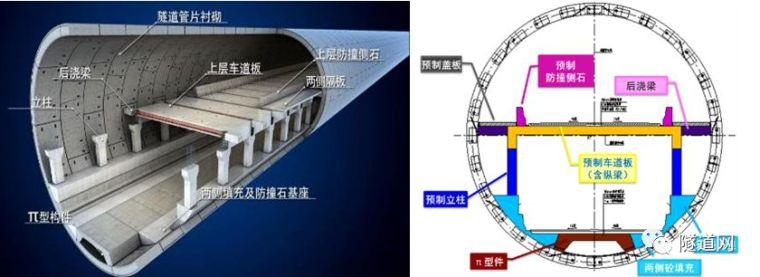 """""""搭积木""""式建隧道,双层全预制拼装盾构法隧道建成记(一)"""