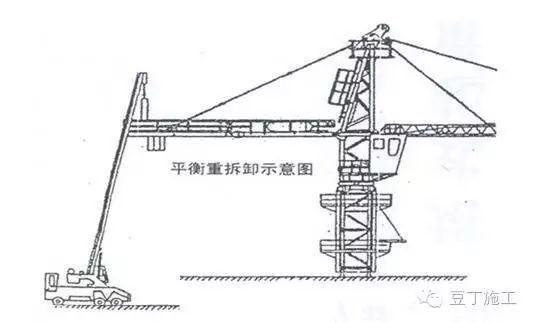 施工塔吊拆卸全流程