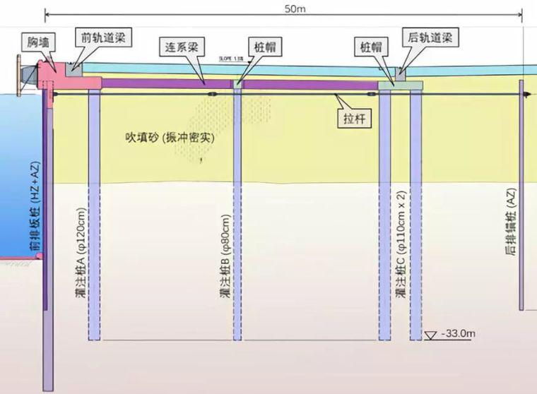 地锚系统在钻孔灌注桩轴向大吨位静载试验中的应用